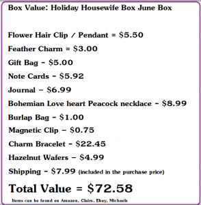 box value
